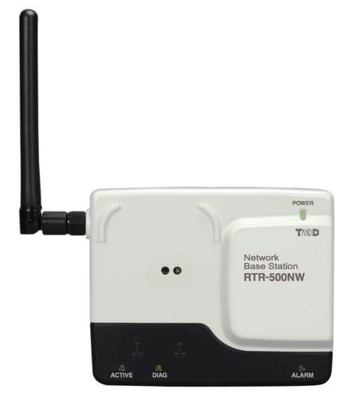 Baza odczytowa RTR-500NW – komunikacja przez LAN (gniazdo RJ45)