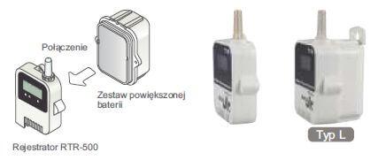 Bateria ozwiększonej pojemności