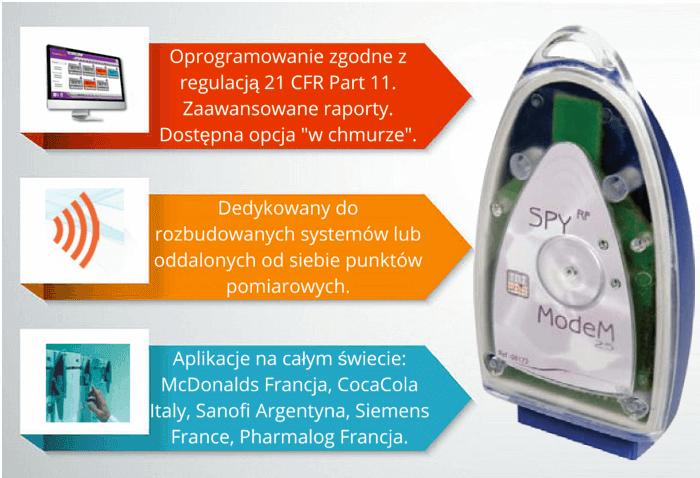 Rejestratory temperatury i wilgotności SPY-JRI przeznaczone dla zaawansowanych zastosowań