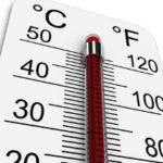 Historia pomiarów temperatury