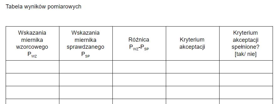 Tabela wyników pomiarowych